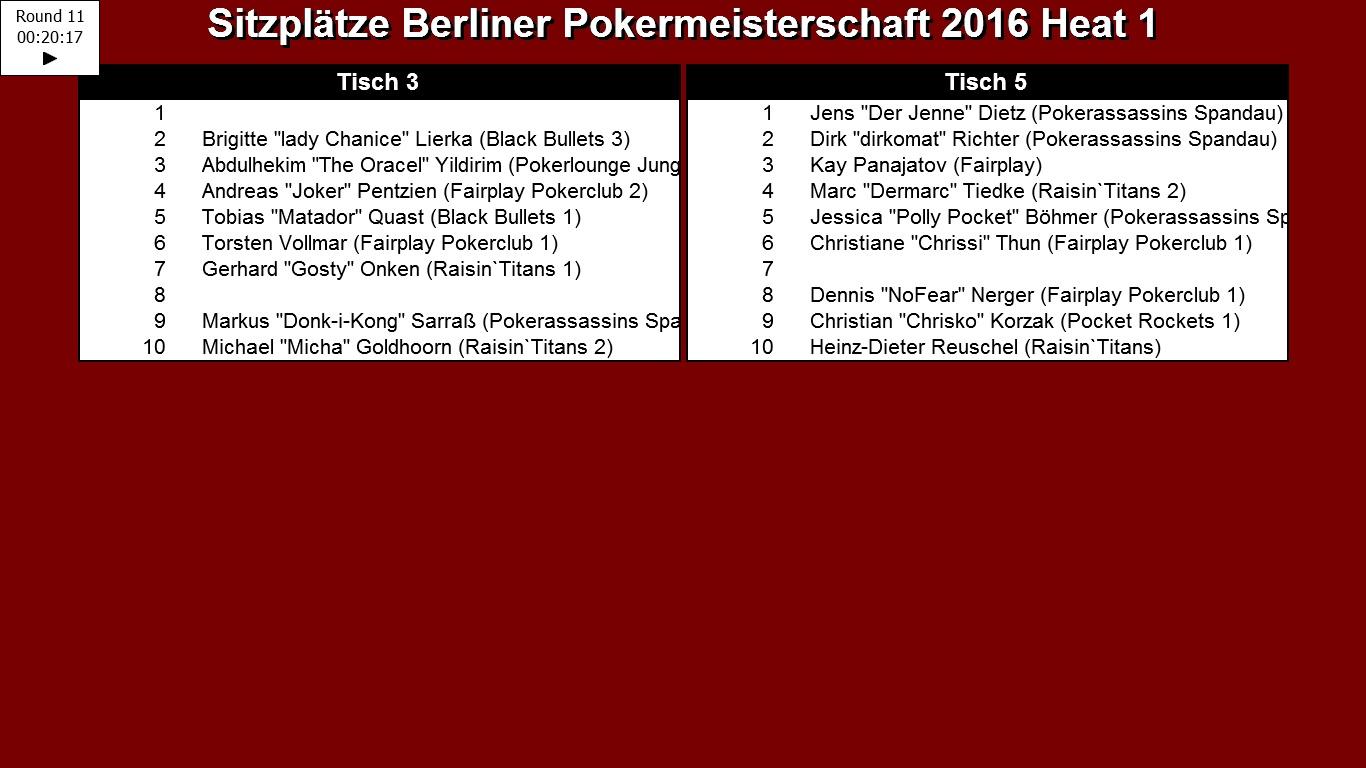 Heat 1 der Pokermeisterschaft 2016 ist beendet