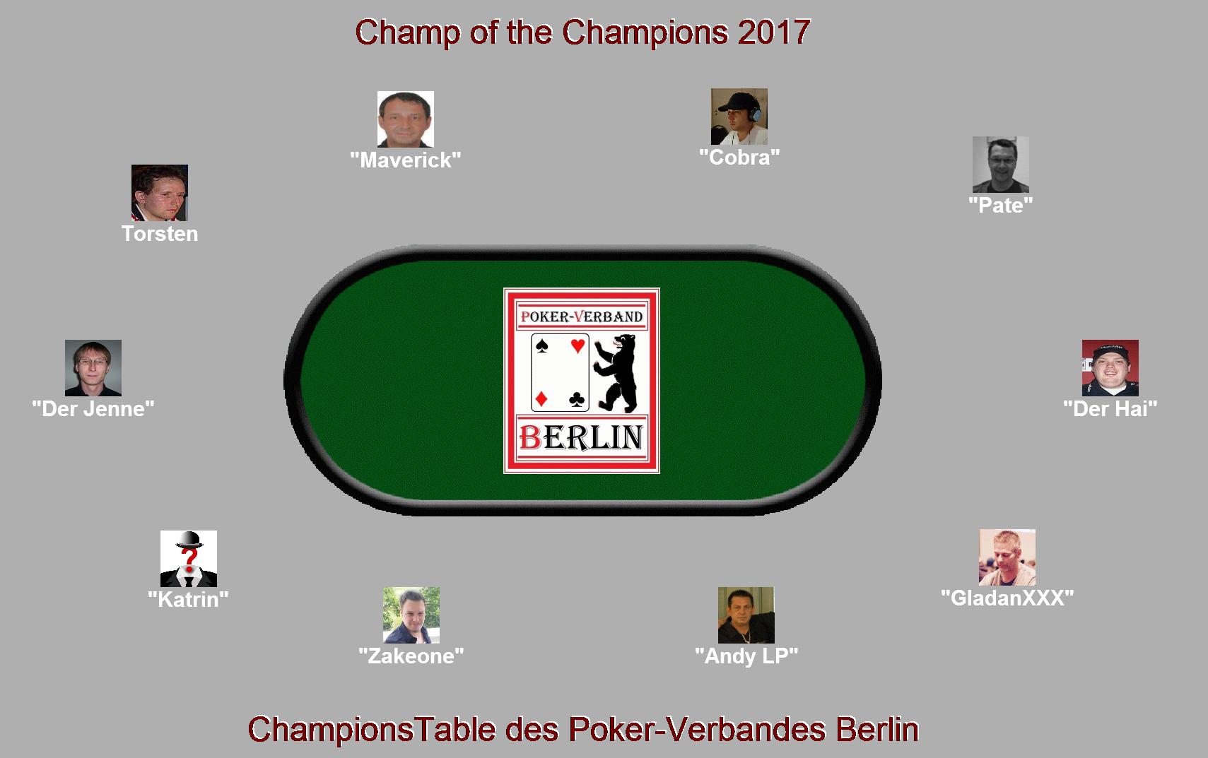 ChampionsTable 2017 / Teilnehmer