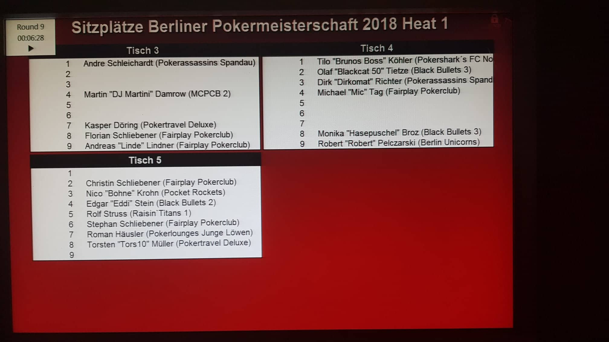 Ende PVB-Pokereinzelmeisterschaft 2018 Heat 1