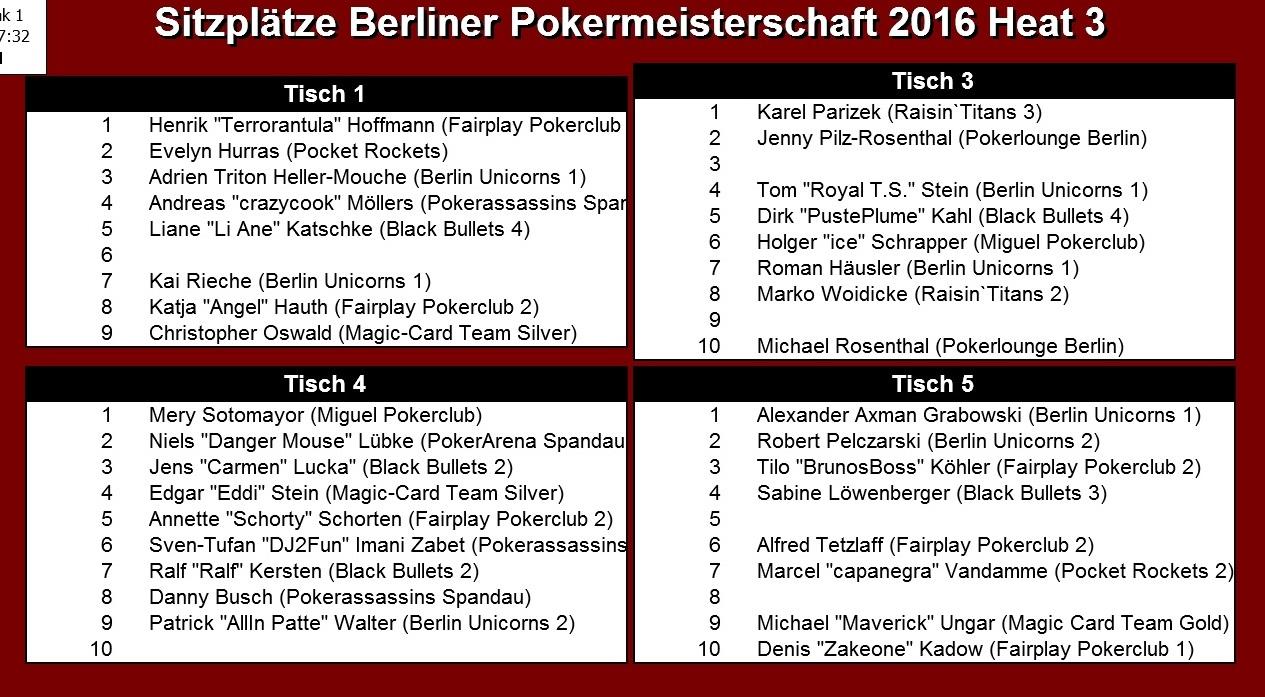 Berliner Pokermeisterschaft 2016 Heat 3 / Zwischenstand in der 1. Pause