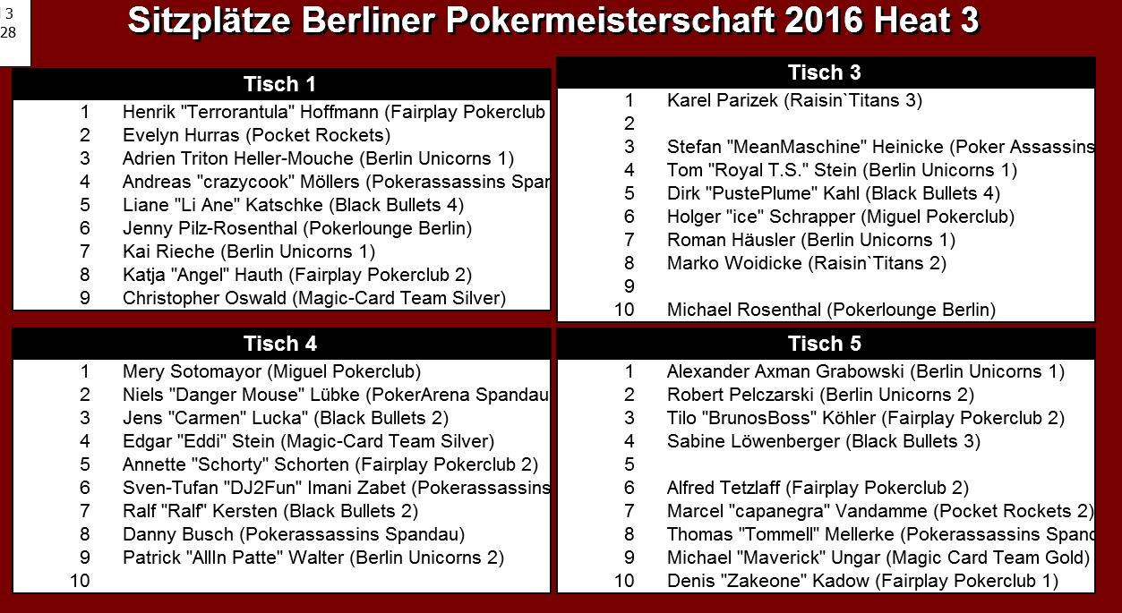 Berliner Pokermeisterschaft 2016 Heat 3 / Die Startaufstellung